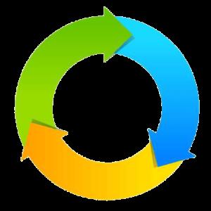 Ciclo integral